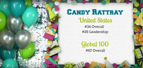 Candy Rattray, Stampin' Up! Demonstrator, Global 100